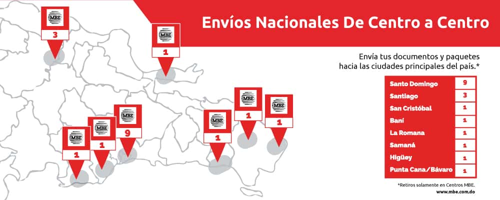 Envios Nacionales